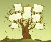 Tree and free places for your text in foliage. All objects are grouped for easy editing. Can be used as family tree.