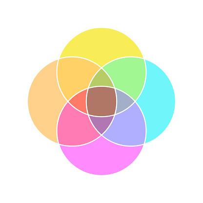 Blank Venn diagram icon