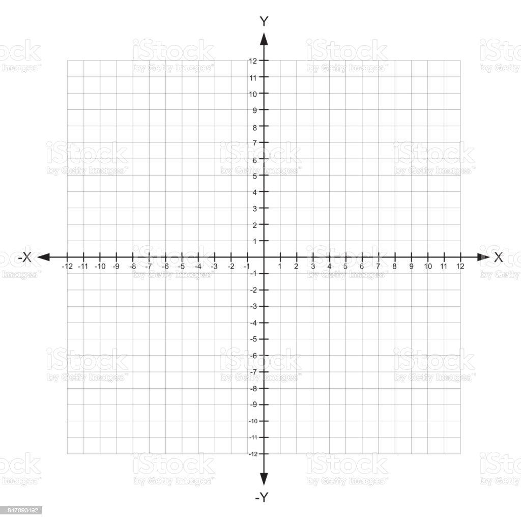 Leere X Und Y Achse Kartesisches Koordinatensystemebene Mit Zahlen ...