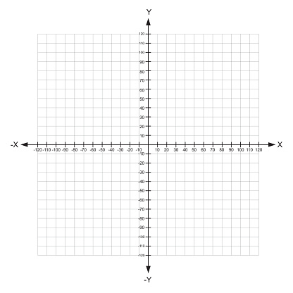 Blank X And Y Axis Cartesian Coordinate Plane With Numbers