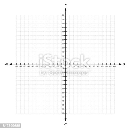 blank x and y axis Cartesian coordinate plane with numbers with dotted line on white background vector illustration