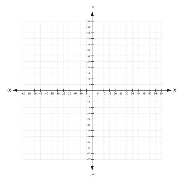 blank x and y axis cartesian coordinate plane with numbers with dotted line on white background vector illustration - koordynacja stock illustrations