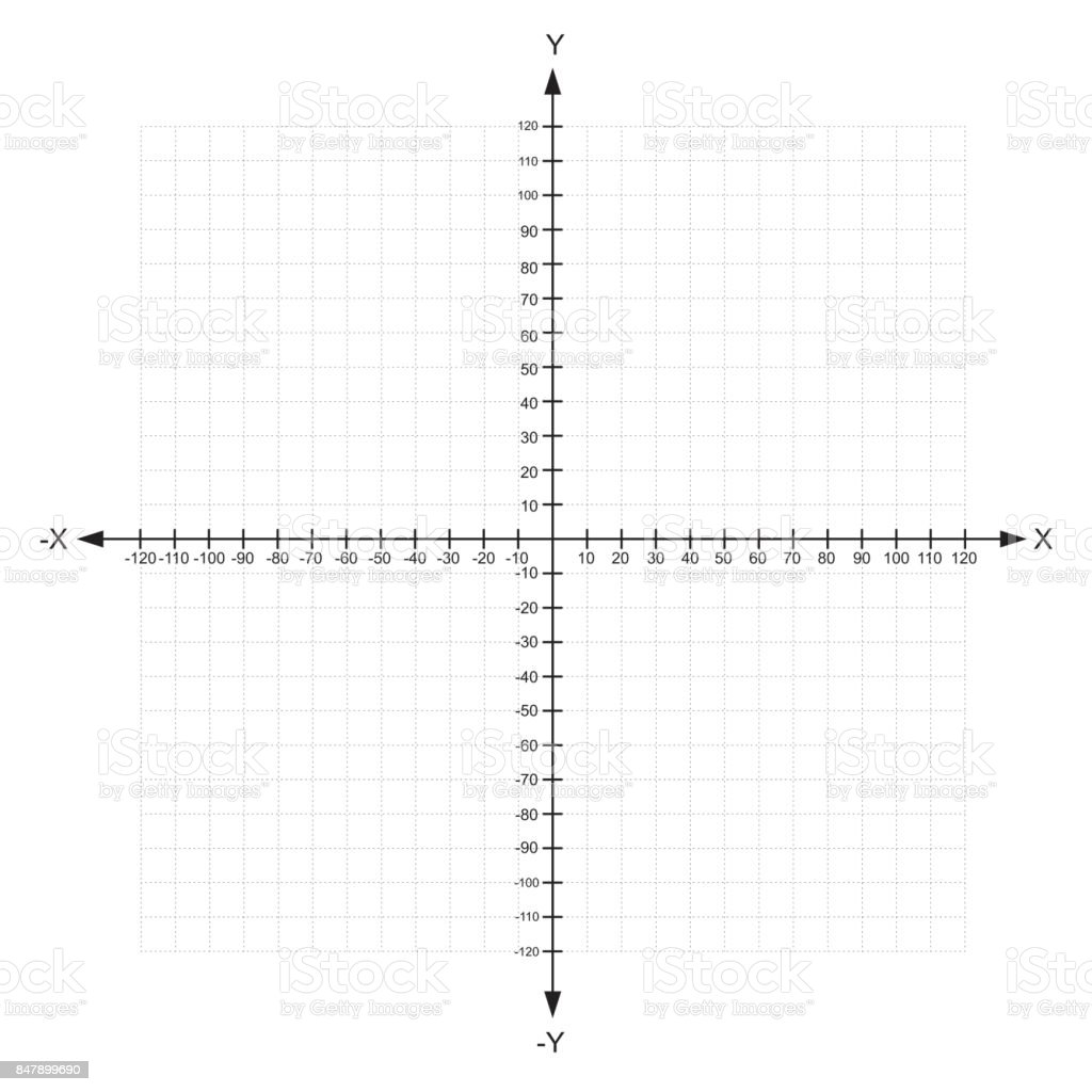 Worksheets Dotted Line Page blank x and y axis cartesian coordinate plane with numbers dotted line on white background