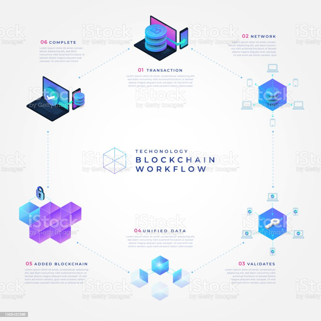 Blockchain and cryptocurrency concept vector art illustration