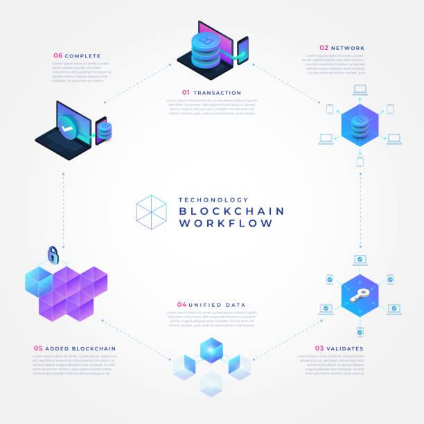 blockchain und kryptowährung konzept - isometric icons stock-grafiken, -clipart, -cartoons und -symbole