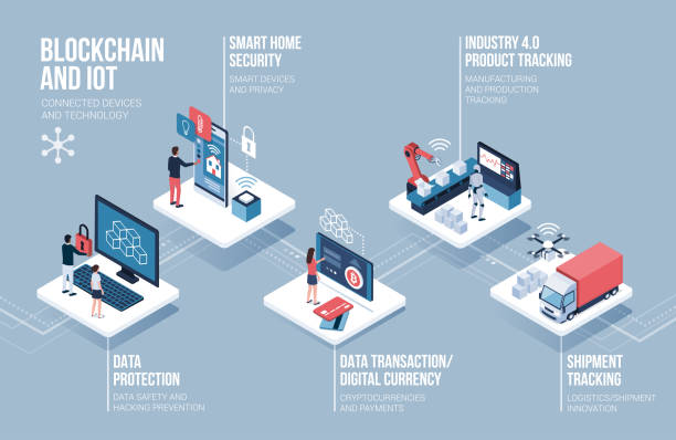 blockchain and iot infographic - industry infographics stock illustrations