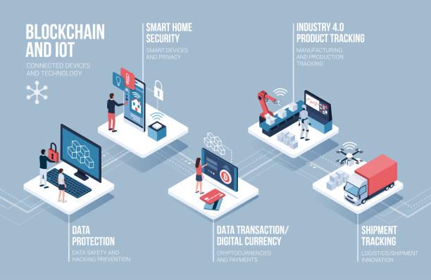 Blockchain と IOT のインフォ グラフィック ベクターアートイラスト