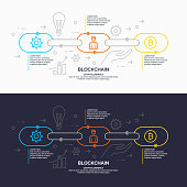 Blockchain technology and cryptocurrency