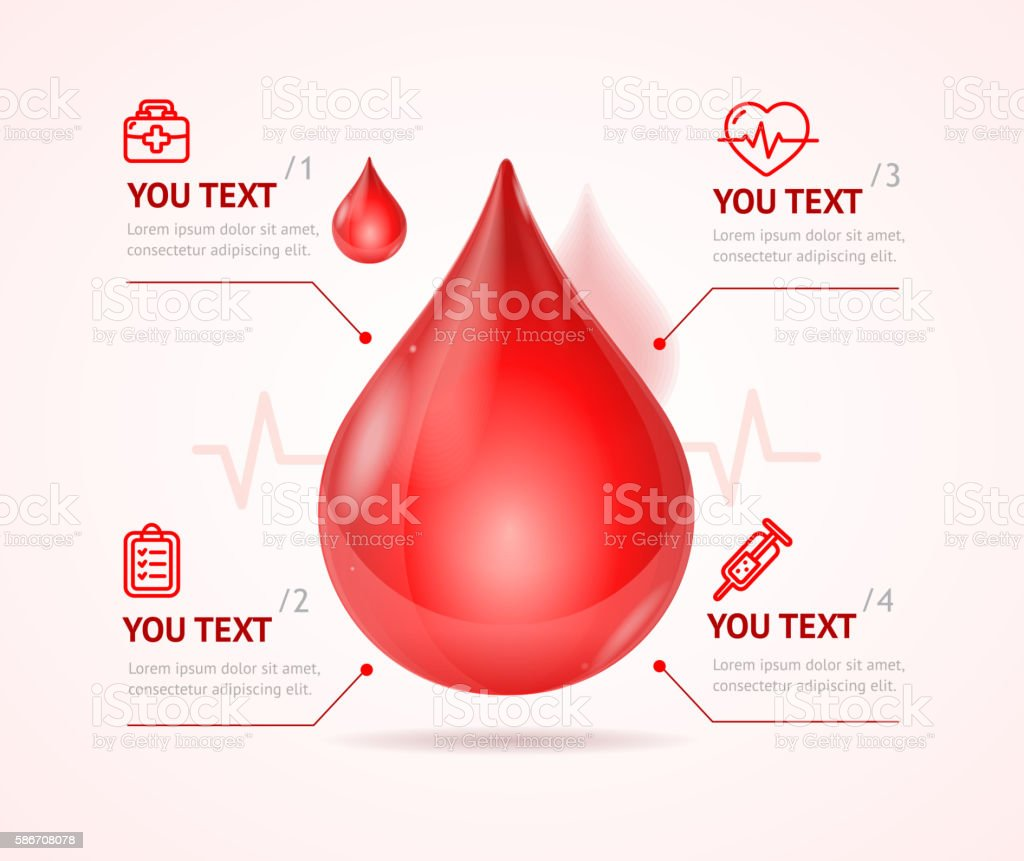 Conceito de doação de sangue. Vetor - ilustração de arte em vetor
