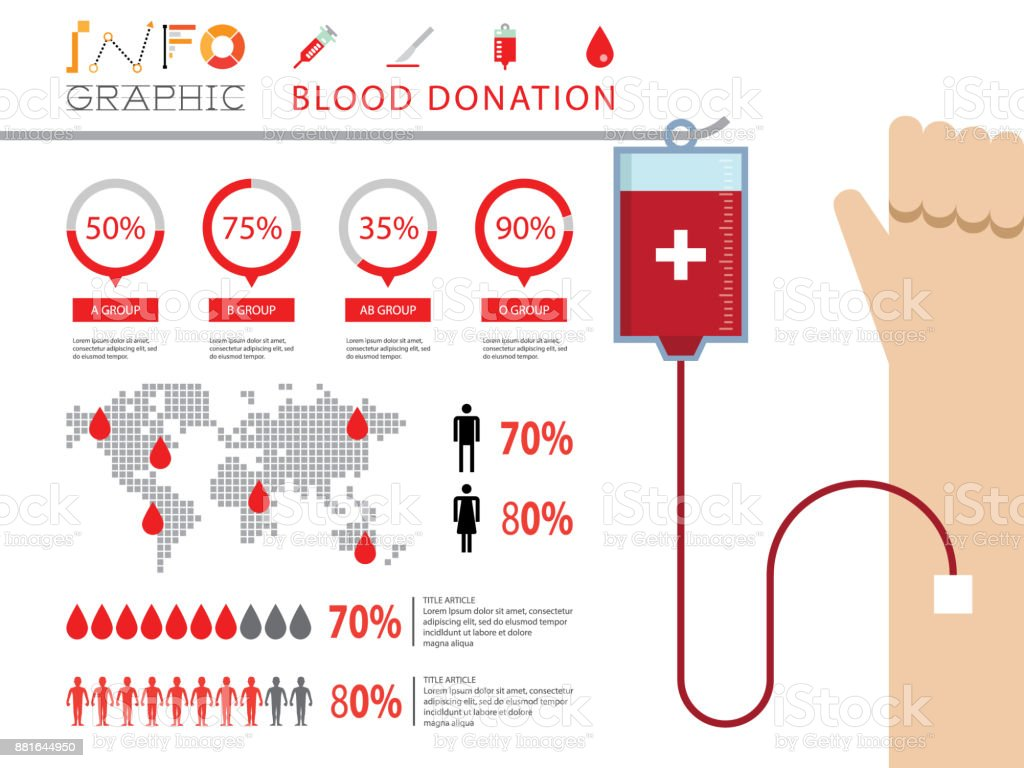 Blood donation infographic vector art illustration