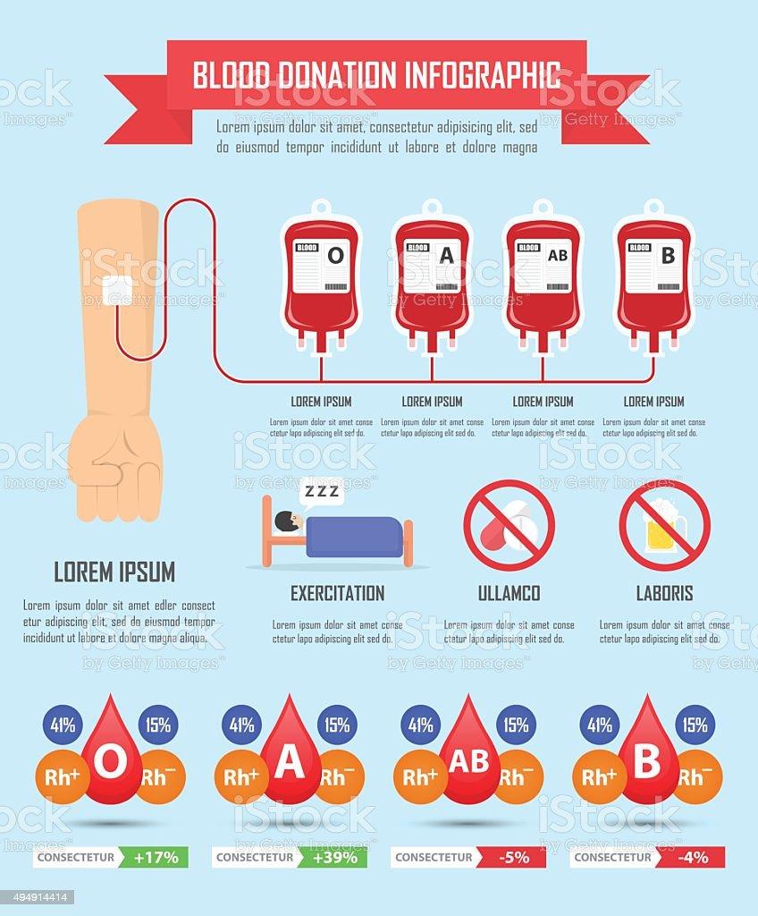 Doação de sangue Infográficos - ilustração de arte em vetor