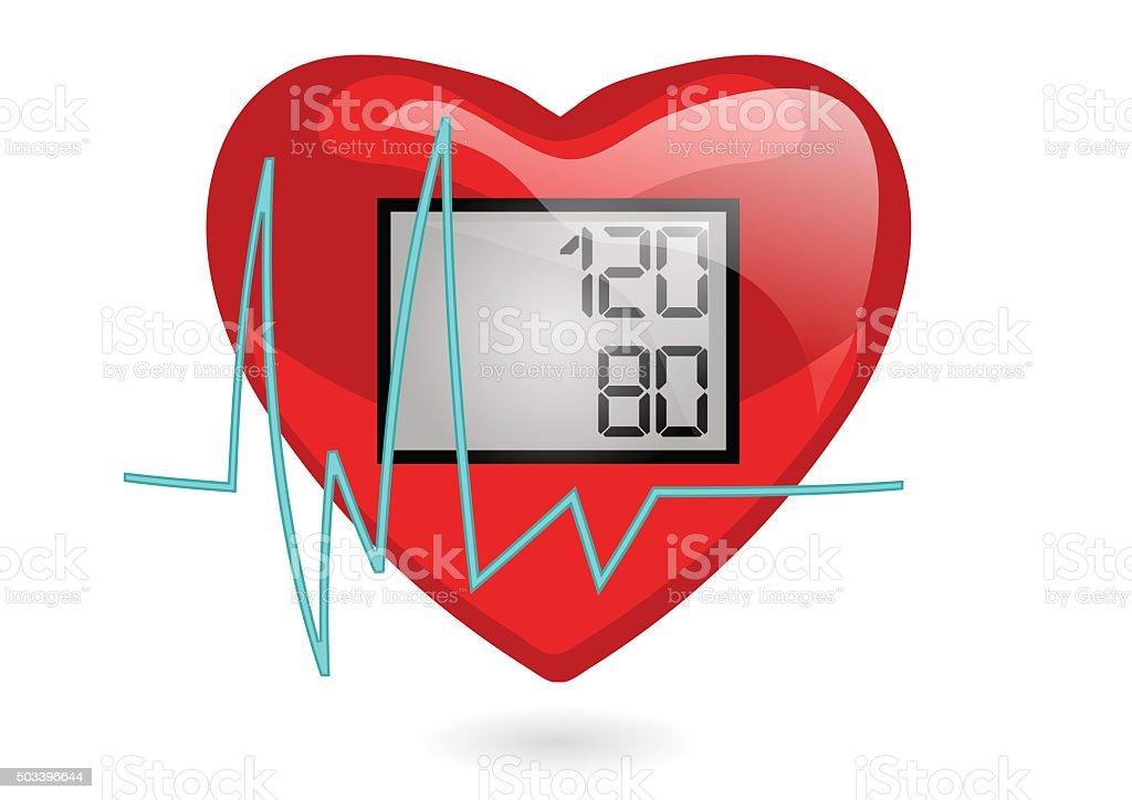 Símbolos de presión arterial alta