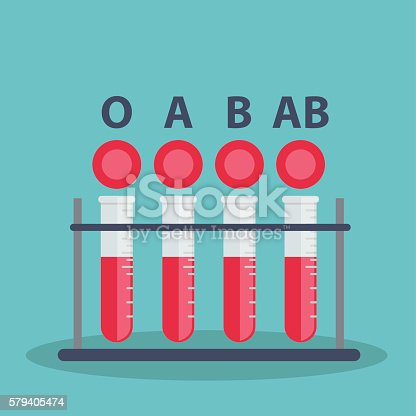 Blood type vector