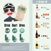 blood_alcohol_calculator