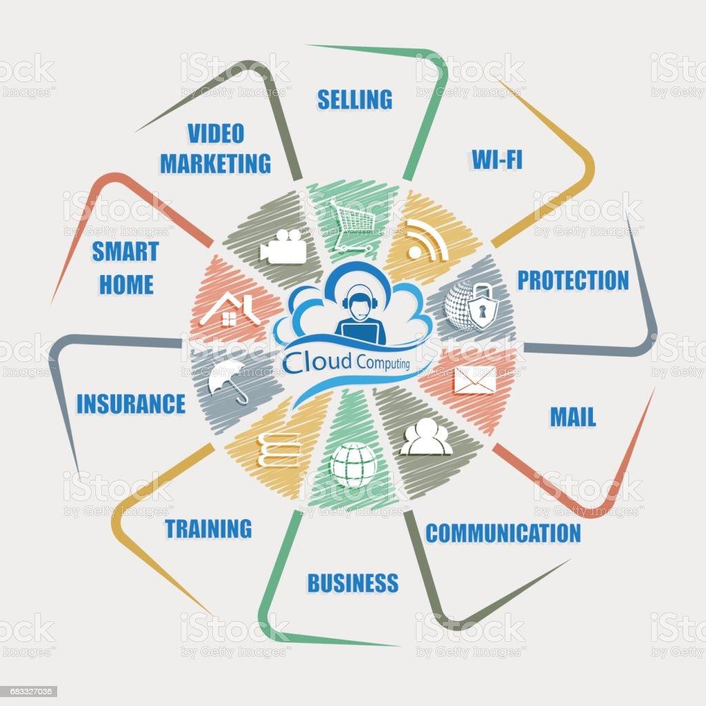 informatique dans les nuages bleu avec les symboles de l'Internet informatique dans les nuages bleu avec les symboles de linternet – cliparts vectoriels et plus d'images de affaires libre de droits