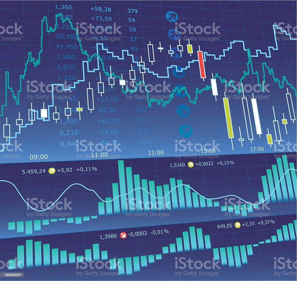 Blue financial chart with bars, lines and candlesticks vector art illustration
