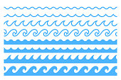 Blue line ocean wave ornament pattern