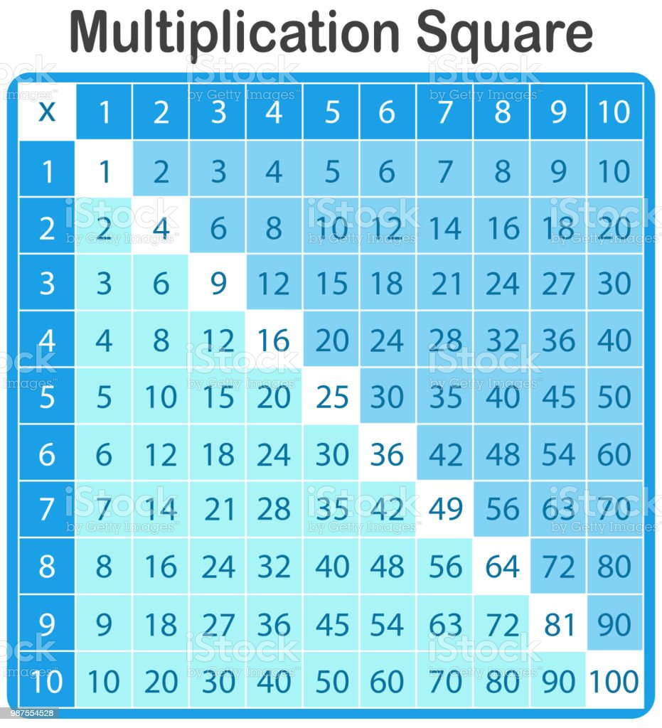 A Blue Math Multiplication Square Stock Vector Art & More Images of ...