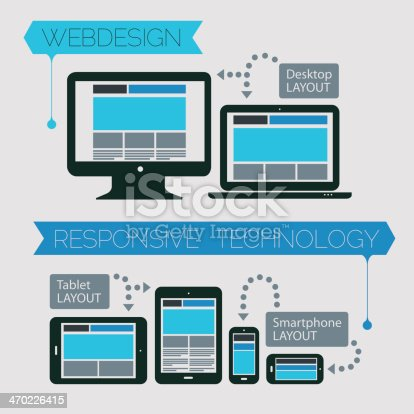 Flat style responsive webdesign technology.
