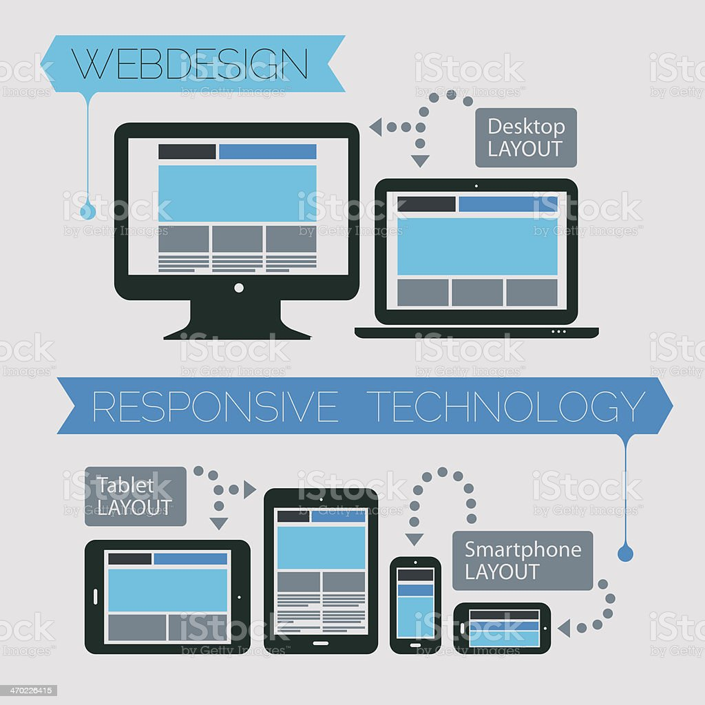 Blue responsive webdesign vector art illustration