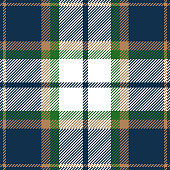Blue, green, beige and white seamless traditional tartan plaid pattern design.