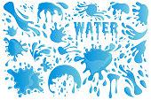 Water Drop or Splash Set Elements of Droplet, Splashing, Raindrop and Tear