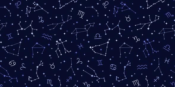 Blue zodiac pattern