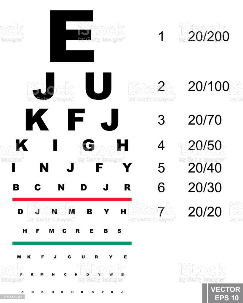 Board Für Die Überprüfung Der Sehkraft Buchstaben Augen Für Ihr ...
