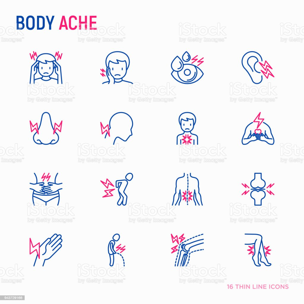 Body aches thin line icons set: migraine, toothache, pain in eyes, ear, nose, when urinating, chest pain, menstrual, joint, arthritis, rheumatism. Modern vector illustration. royalty-free body aches thin line icons set migraine toothache pain in eyes ear nose when urinating chest pain menstrual joint arthritis rheumatism modern vector illustration stock illustration - download image now
