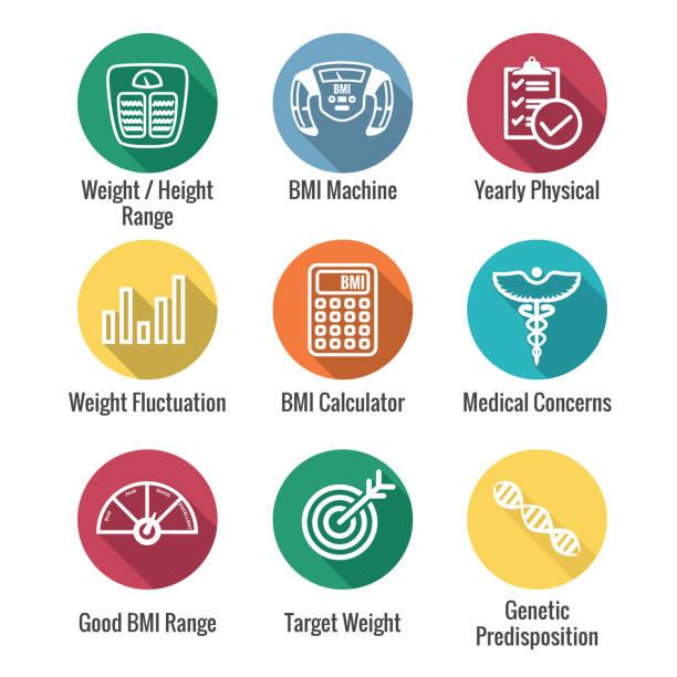 BMI - Body Mass Index Icon Set mit BMI-Rechner, Waage, etc. – Vektorgrafik
