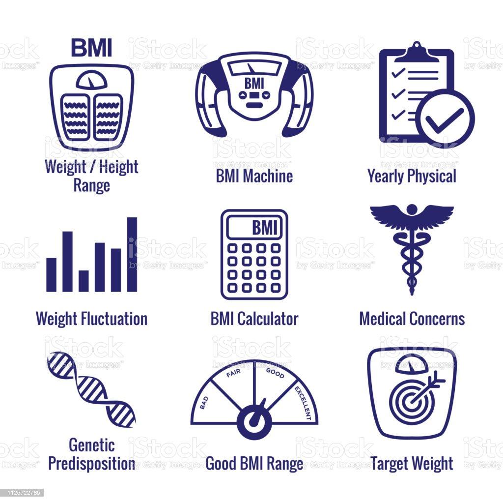 Gewichtsverlust bmi Rechner mit Diagrammen herunterladen
