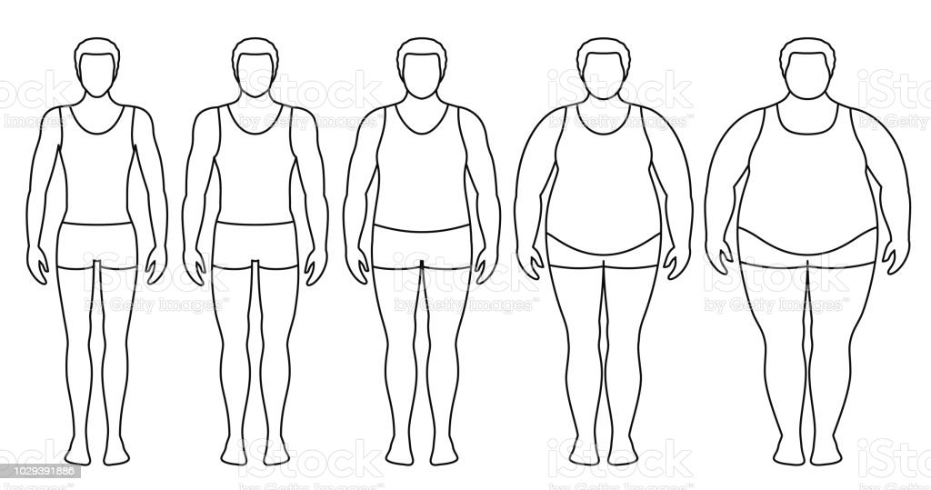 body mass index vector illustration from underweight to extremely