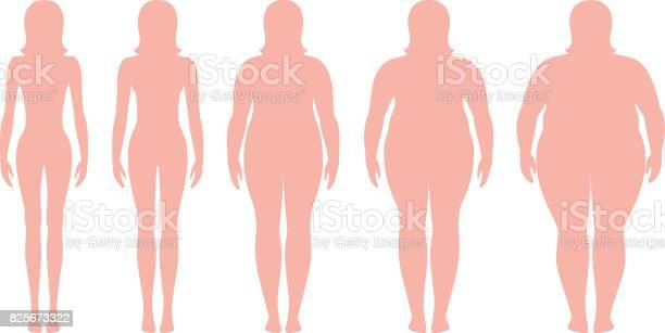 Body mass index vector illustration from underweight to extremely vector id825673322?b=1&k=6&m=825673322&s=612x612&h=htb5ishxhoaeoae1u0jxaxlwlpdkoo2xwsbqr3hnnkg=