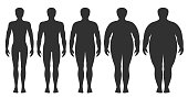 Body mass index vector illustration from underweight to extremely obese. Man silhouettes with different obesity degrees.