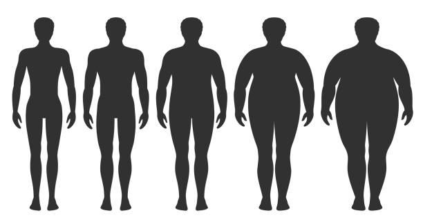 Body-mass-Index Vektor-Illustration von Untergewicht, stark übergewichtig. Mann-Silhouetten mit verschiedenen Adipositas Grad. – Vektorgrafik