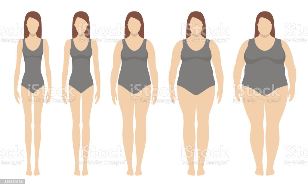 Body mass index vector illustration from underweight to extremly obese. Woman silhouettes with different obesity degrees. vector art illustration