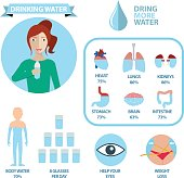 Body Water Infographics, drink more water