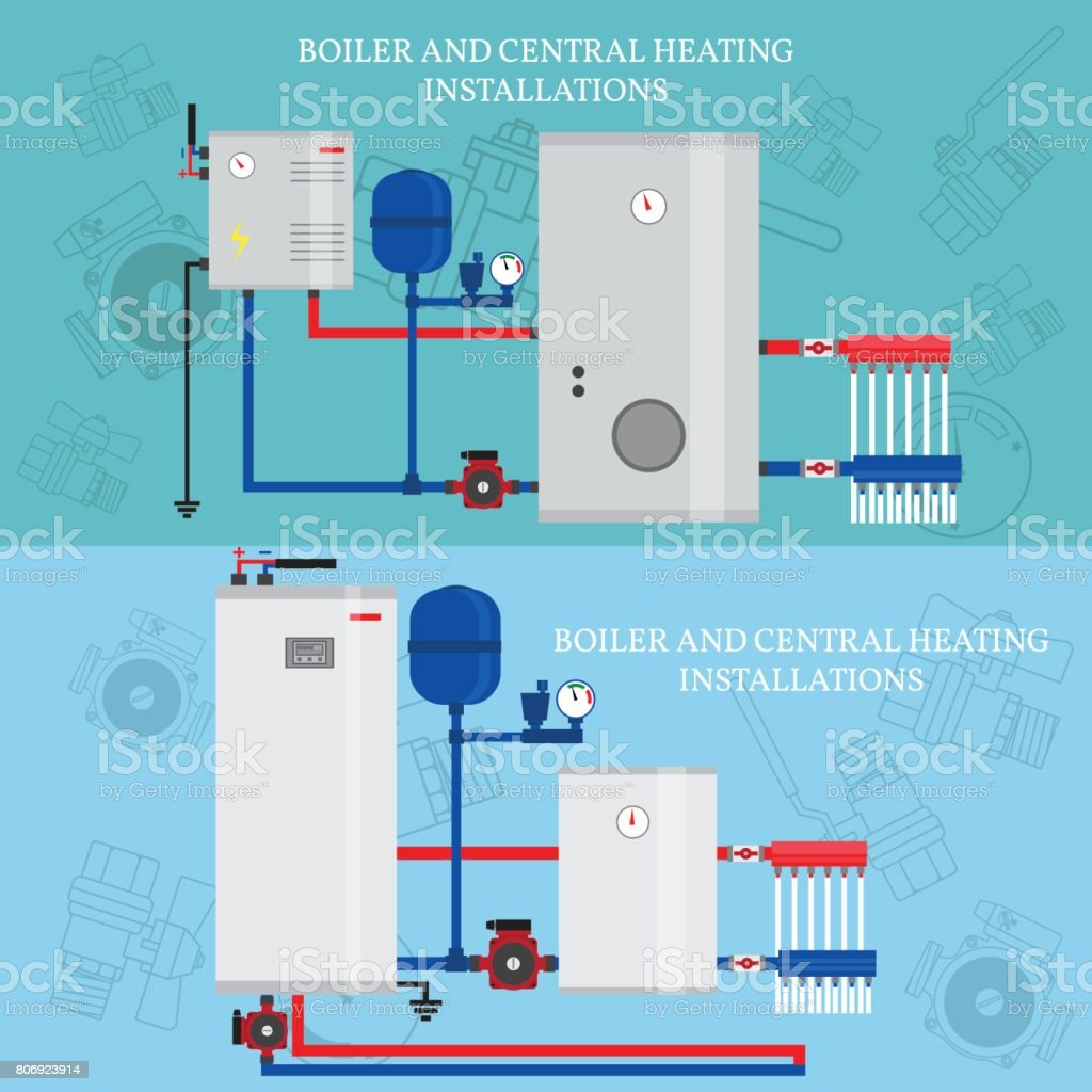Boiler And Central Heating Installations Flat Heating Conce Stock ...