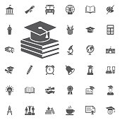 book and Graduation Cap icon on the white backgroundCompass icon on the white background. Education Vector Icon Set