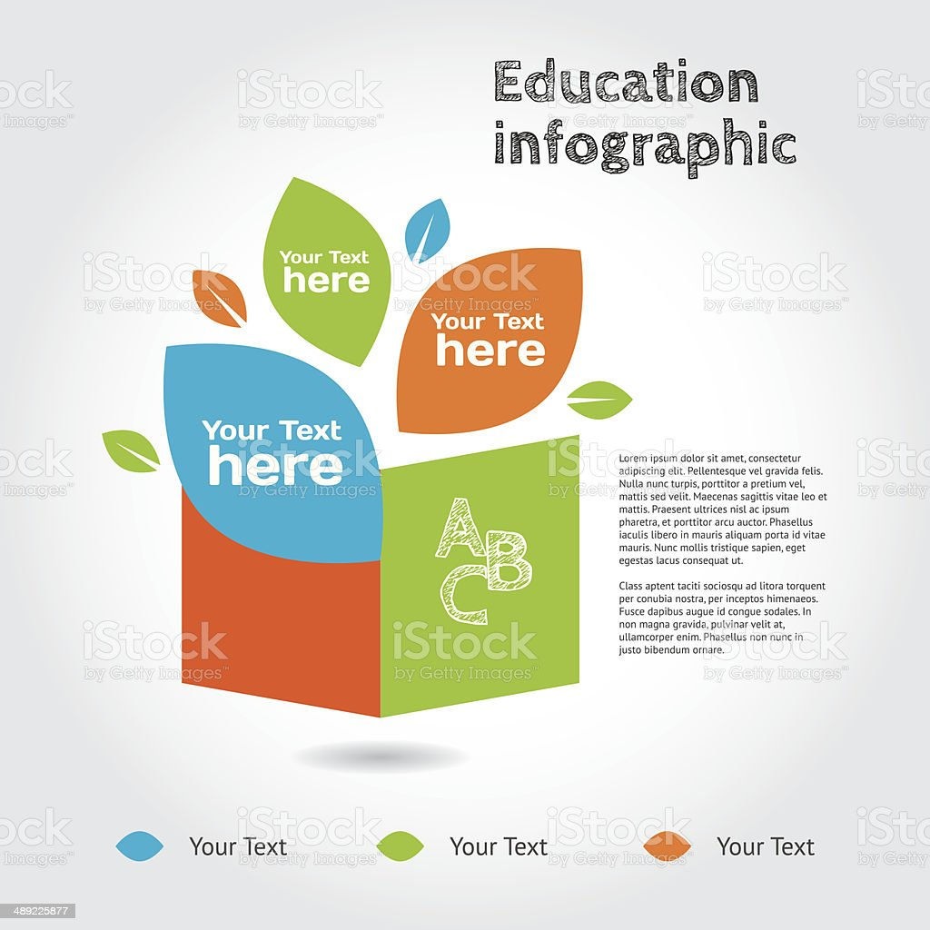Book with leaves, info graphic about education. royalty-free stock vector art