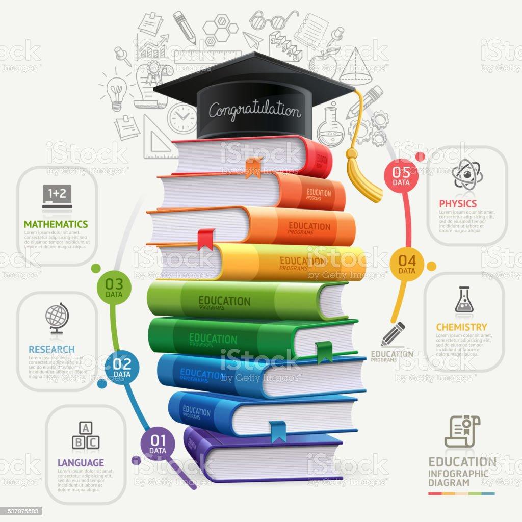 Bücher Schritt Bildung Infografiken. – Vektorgrafik