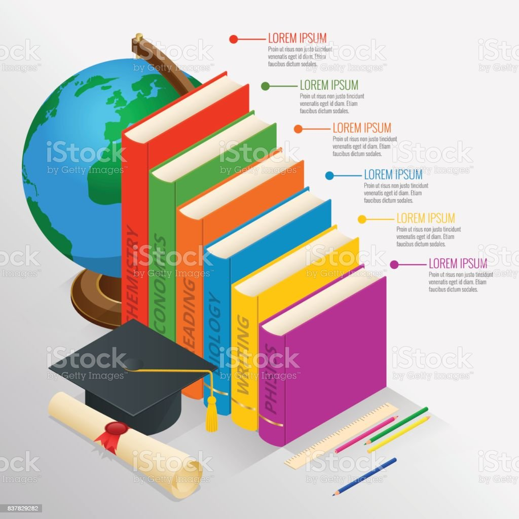 Books step education timeline isometric knowledge school and back to books step education timeline isometric knowledge school and back to school vector illustration can ccuart Image collections