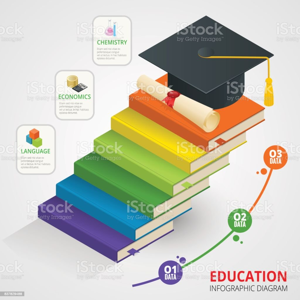 Books step education timeline. Isometric Knowledge school and back to school vector illustration. Can be used for workflow layout, banner, diagram, number options, web design and infographics. vector art illustration