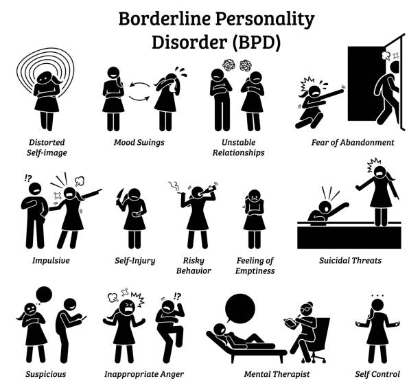 Borderline personality disorder BPD signs and symptoms. vector art illustration