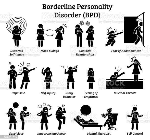 性 障害 境界 人格