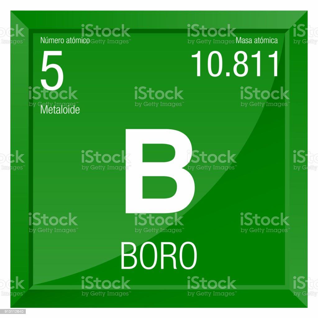 Ilustracin de smbolo de boro boro en lengua espaola elemento smbolo de boro boro en lengua espaola elemento nmero 5 de la tabla peridica urtaz Images