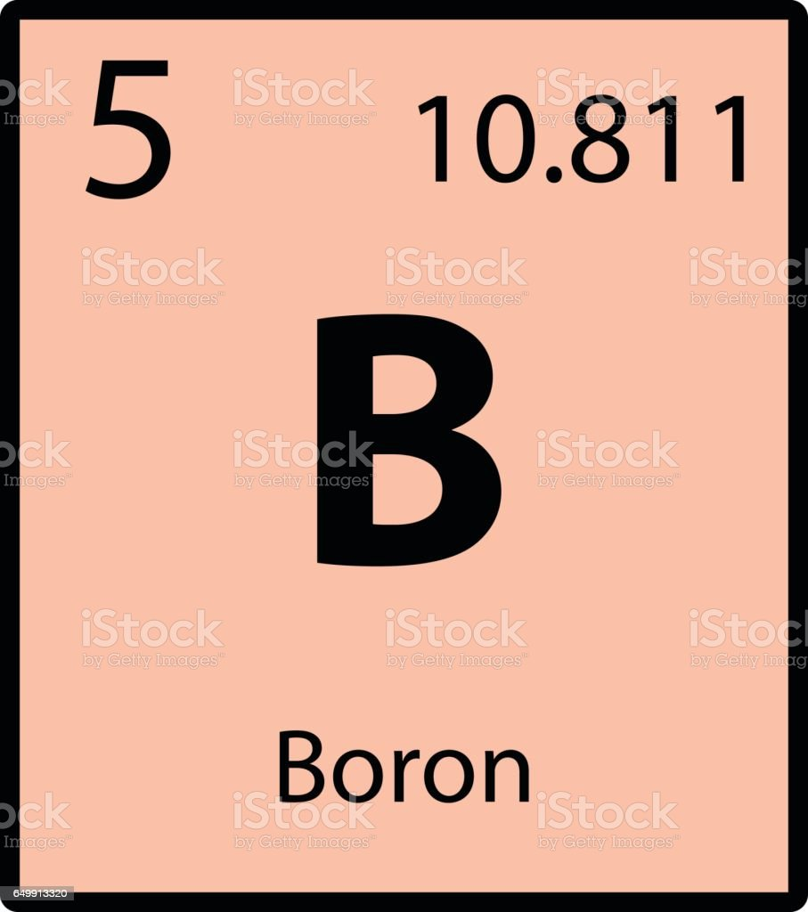 Boron Periodic Table Element Color Icon On White Background Vector