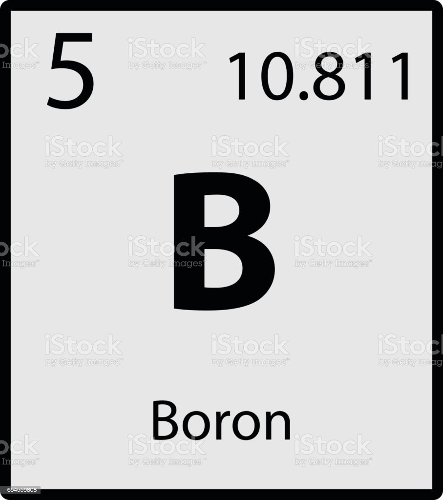 Lithium periodic table element color icon on white background boron periodic table element gray icon on white background vector gamestrikefo Choice Image