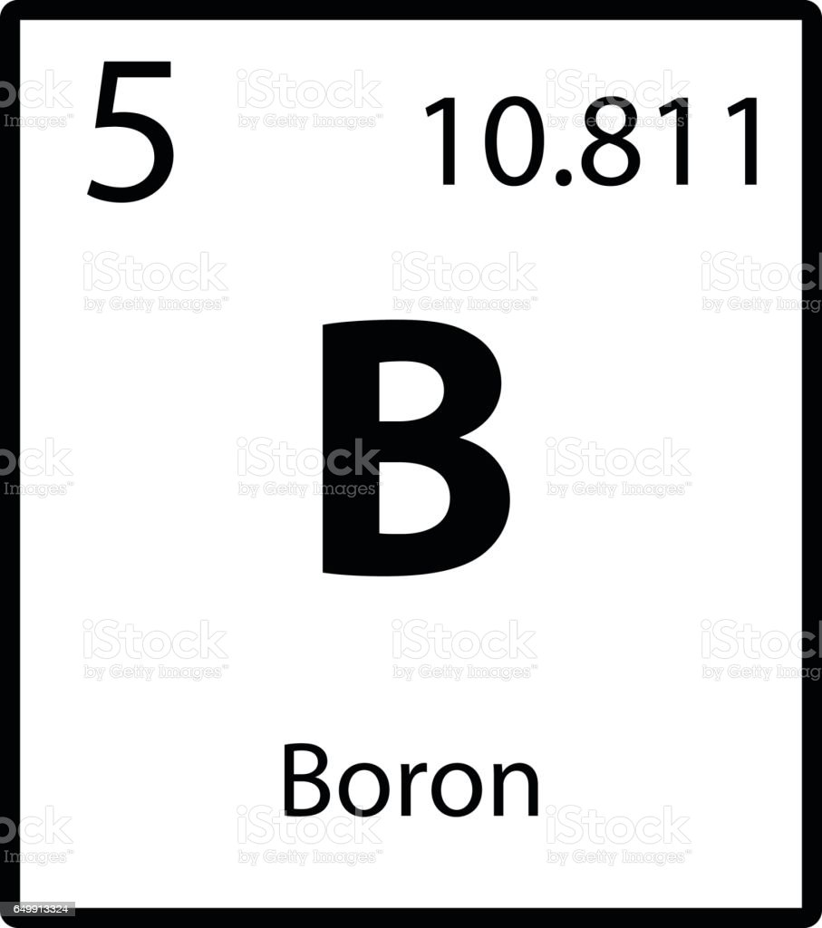 royalty free boron periodic table clip art vector images rh istockphoto com  periodic table clip art letters
