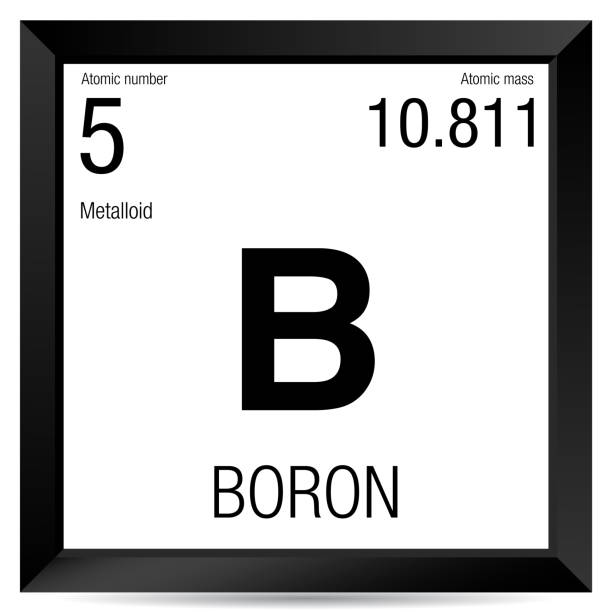 Royalty Free Boron Symbol Periodic Table Clip Art Vector Images